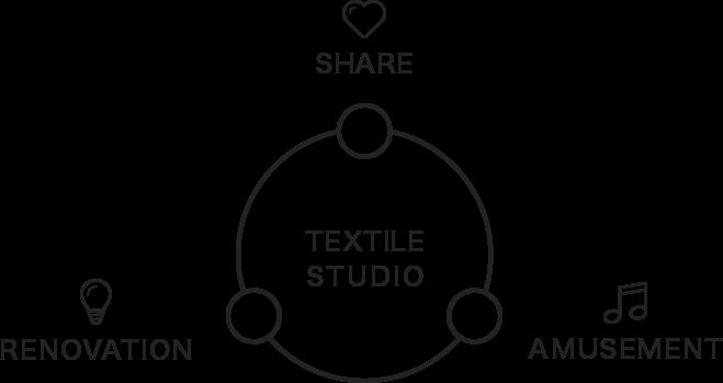 textile_img_b